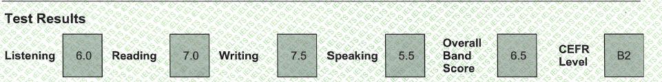 IELTSスコア結果Writing7.5UKPLUS Osakaでの勉強の成果