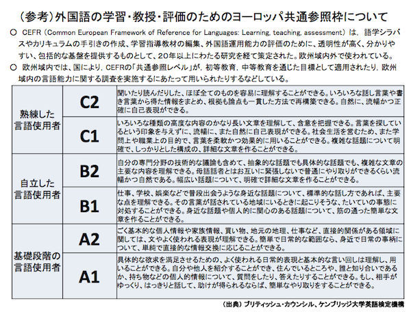 CEFR日本