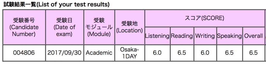 Asukosan IELTS試験結果 6.5 試験対策 大阪 学校
